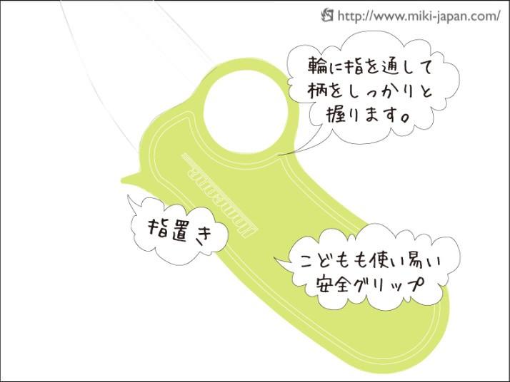 Cutool ノコ