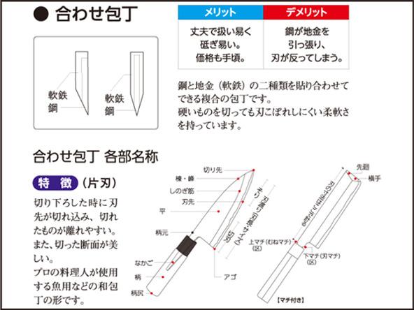 包丁の構造(断面と側面)